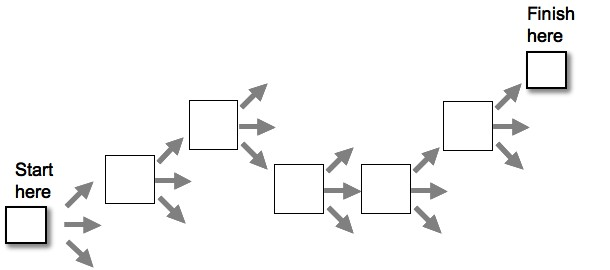 Efficient_div