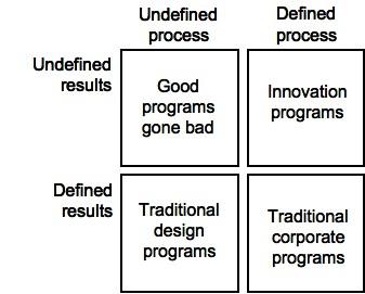 Program_types